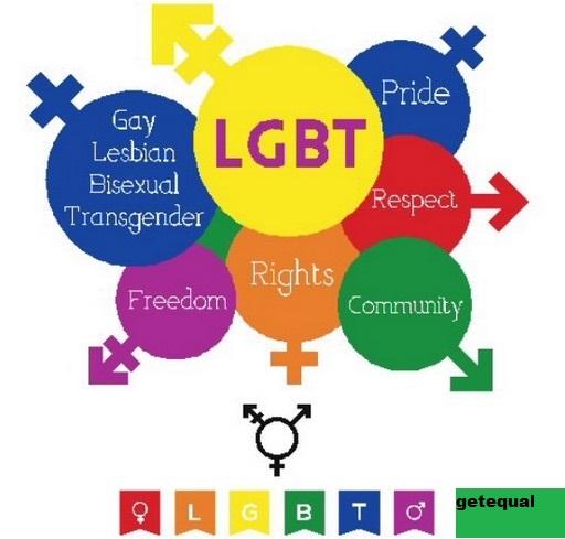 Apa Kata Alkitab Tentang Homoseksualitas dan LGBT?